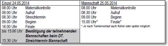 zeitplan-dm-2014